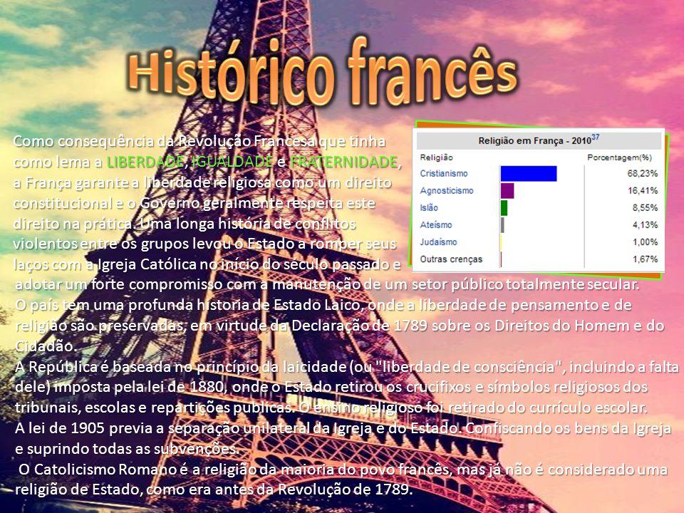 Como consequência da Revolução Francesa que tinha como lema a LIBERDADE, IGUALDADE e FRATERNIDADE, a França garante a liberdade religiosa como um dire