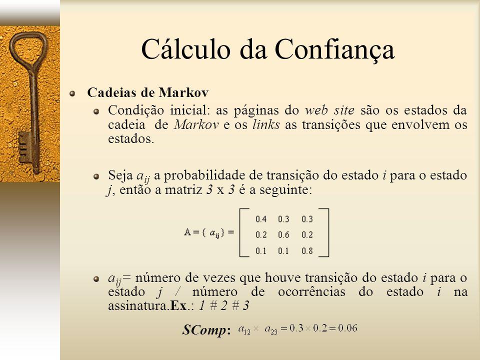 Cadeias de Markov Condição inicial: as páginas do web site são os estados da cadeia de Markov e os links as transições que envolvem os estados. Seja a
