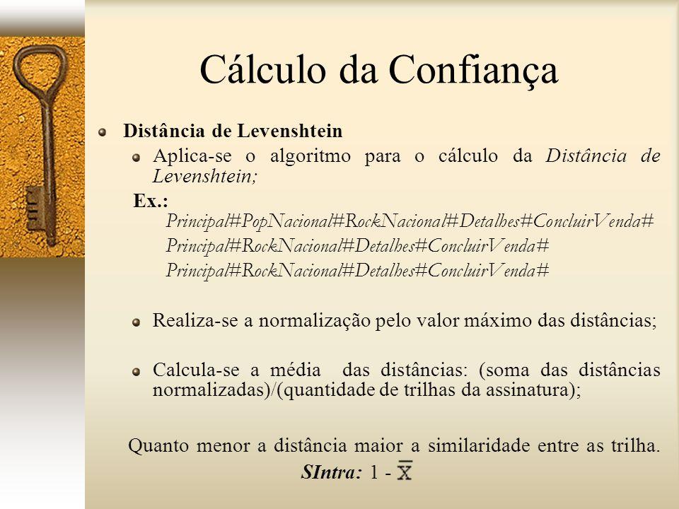Distância de Levenshtein Aplica-se o algoritmo para o cálculo da Distância de Levenshtein; Ex.: Principal#PopNacional#RockNacional#Detalhes#ConcluirVe