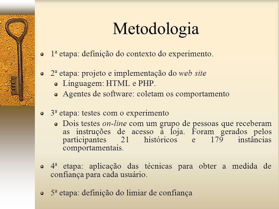 Metodologia 1ª etapa: definição do contexto do experimento. 2ª etapa: projeto e implementação do web site Linguagem: HTML e PHP. Agentes de software: