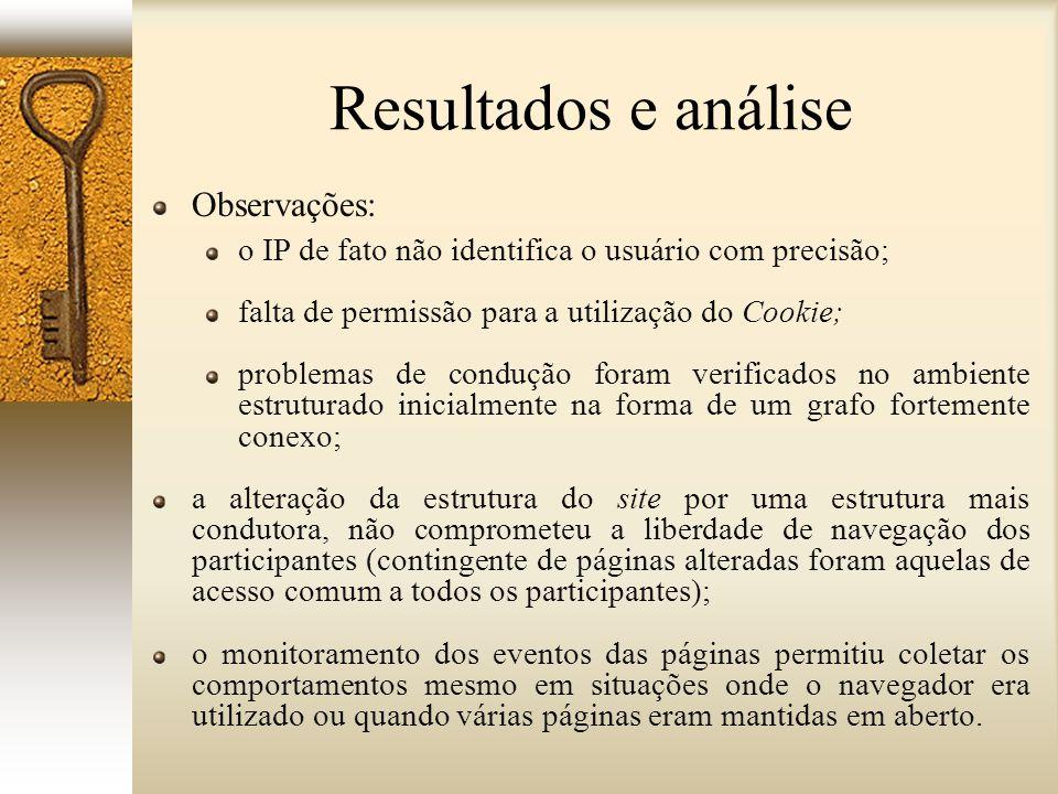 Resultados e análise Observações: o IP de fato não identifica o usuário com precisão; falta de permissão para a utilização do Cookie; problemas de con