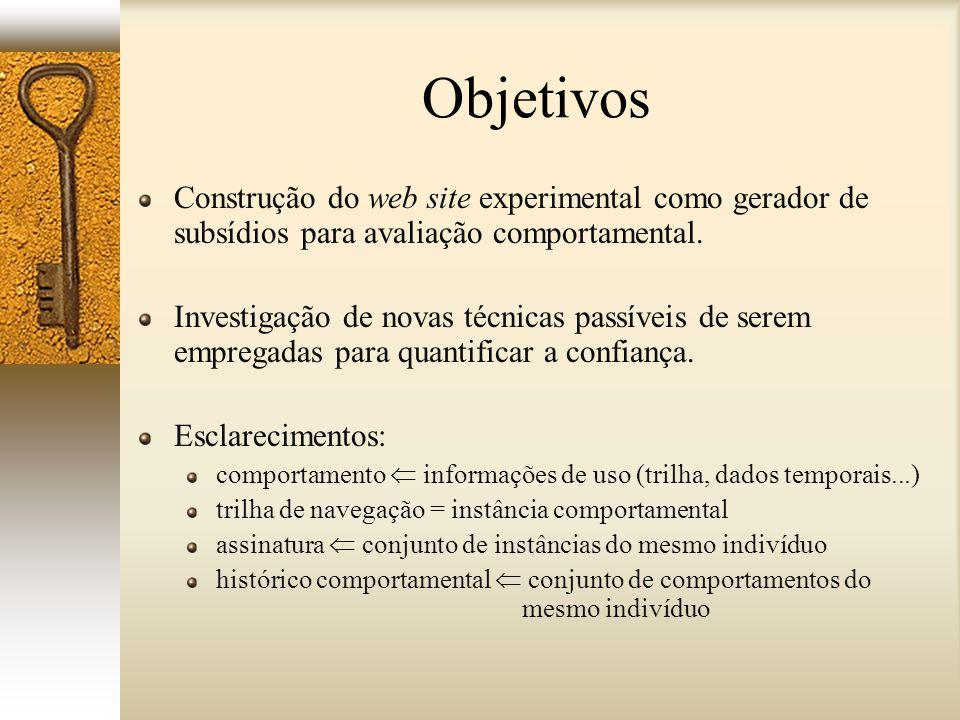 Objetivos Construção do web site experimental como gerador de subsídios para avaliação comportamental. Investigação de novas técnicas passíveis de ser