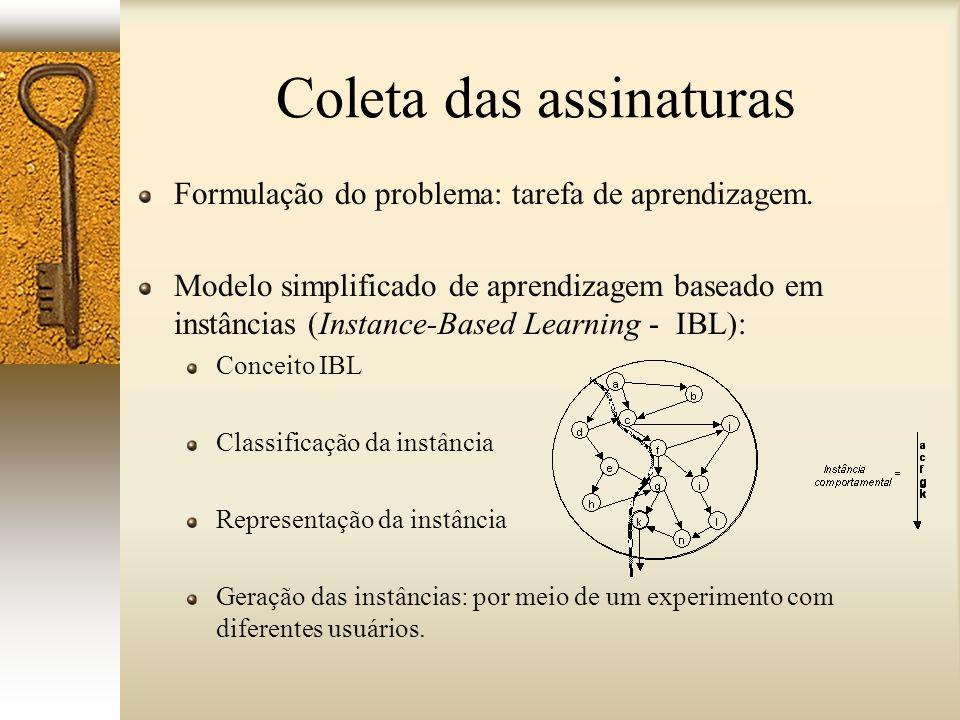 Coleta das assinaturas Formulação do problema: tarefa de aprendizagem. Modelo simplificado de aprendizagem baseado em instâncias (Instance-Based Learn
