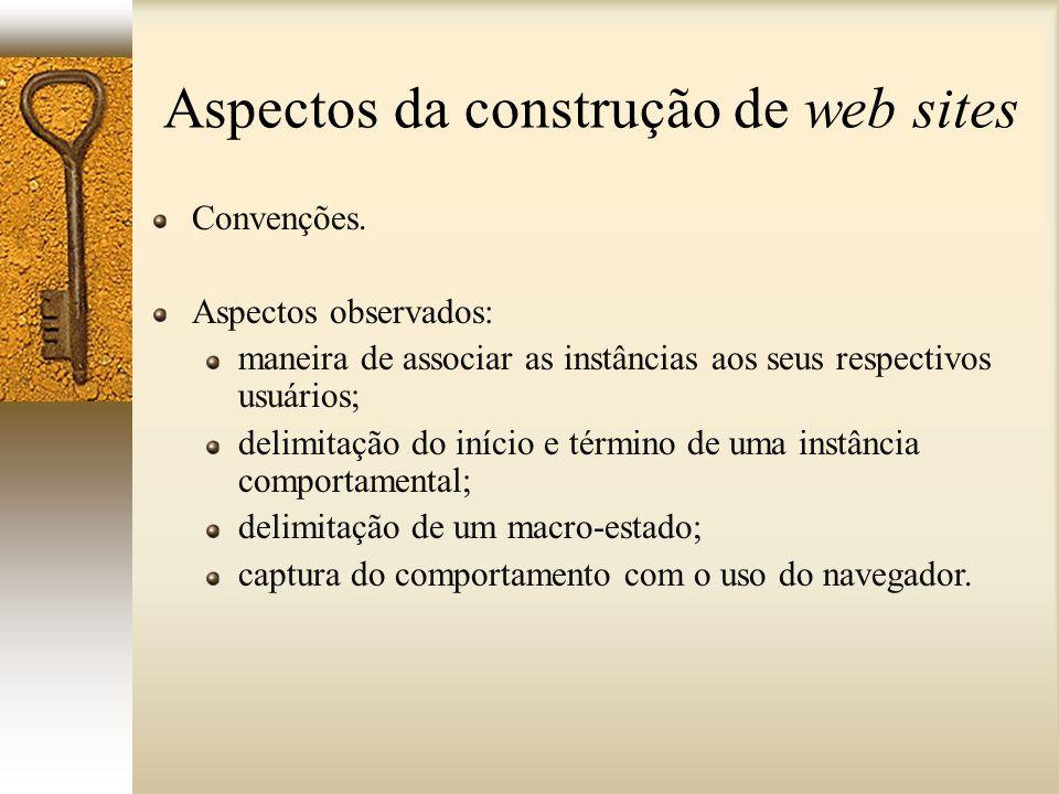 Aspectos da construção de web sites Convenções. Aspectos observados: maneira de associar as instâncias aos seus respectivos usuários; delimitação do i