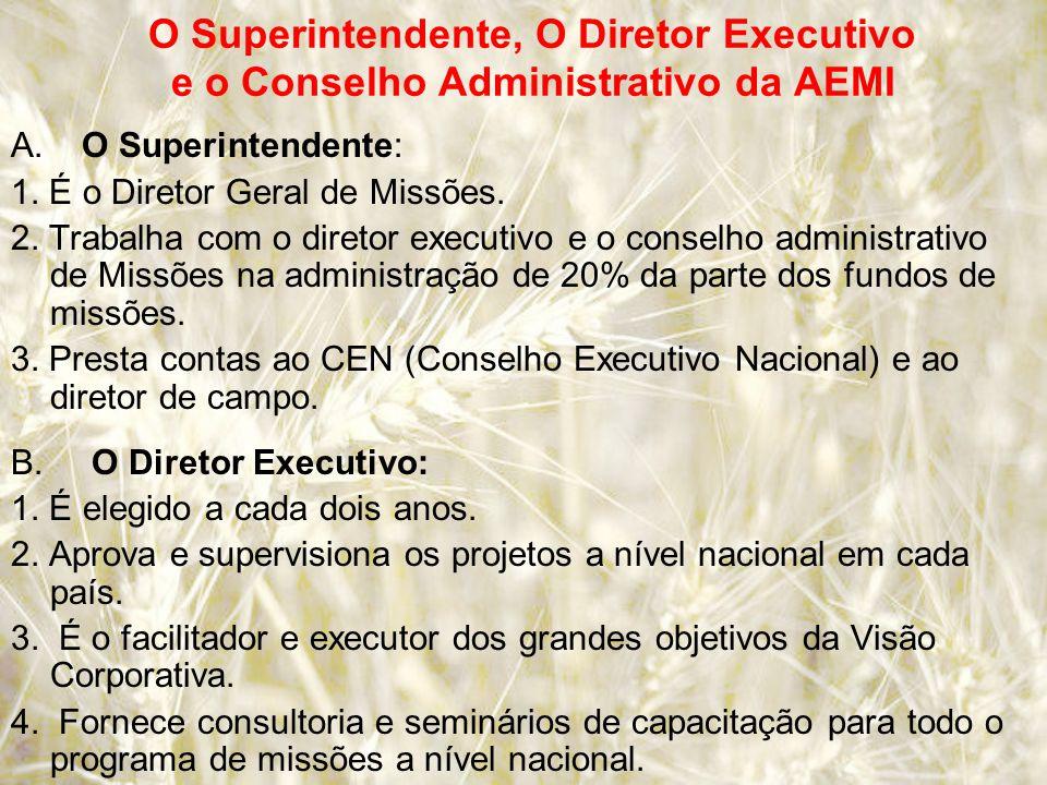 O Superintendente, O Diretor Executivo e o Conselho Administrativo da AEMI A.