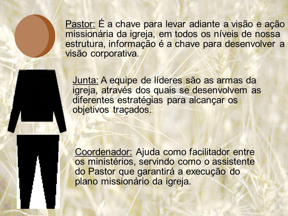 Coordenador: Ajuda como facilitador entre os ministérios, servindo como o assistente do Pastor que garantirá a execução do plano missionário da igreja.