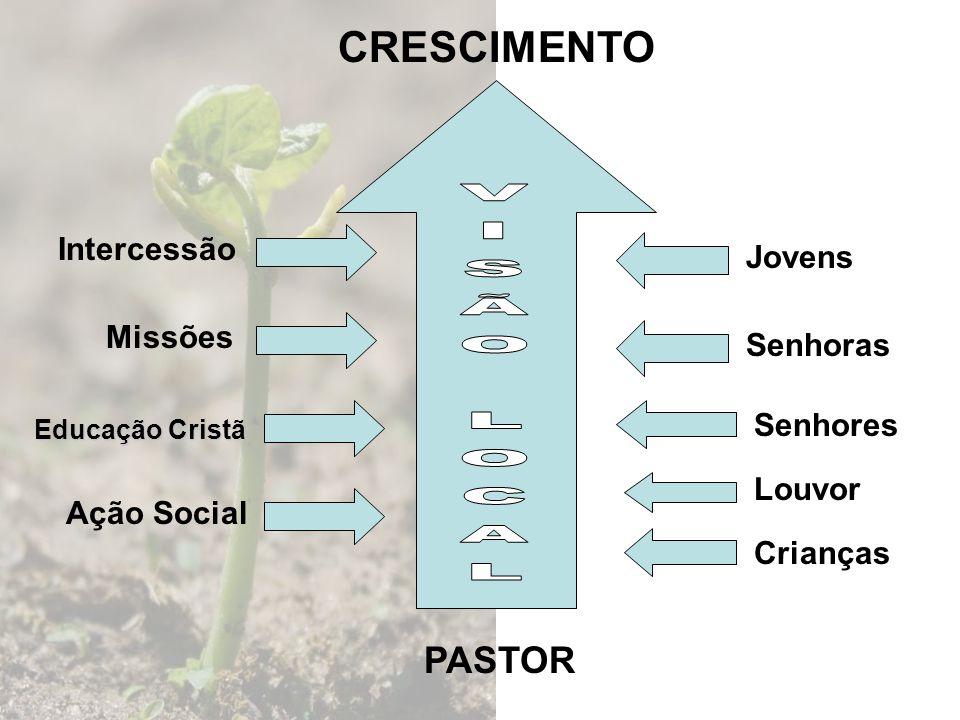 CRESCIMENTO PASTOR Intercessão Missões Educação Cristã Ação Social Jovens Senhoras Senhores Louvor Crianças