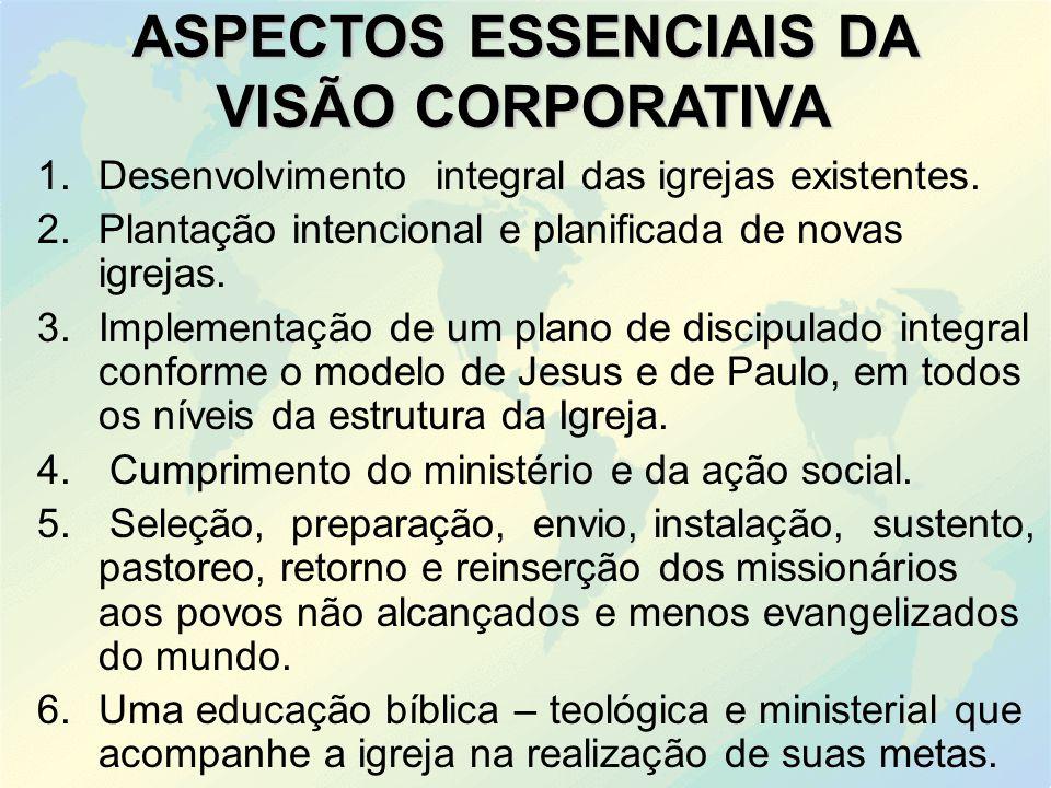 1.Desenvolvimento integral das igrejas existentes.