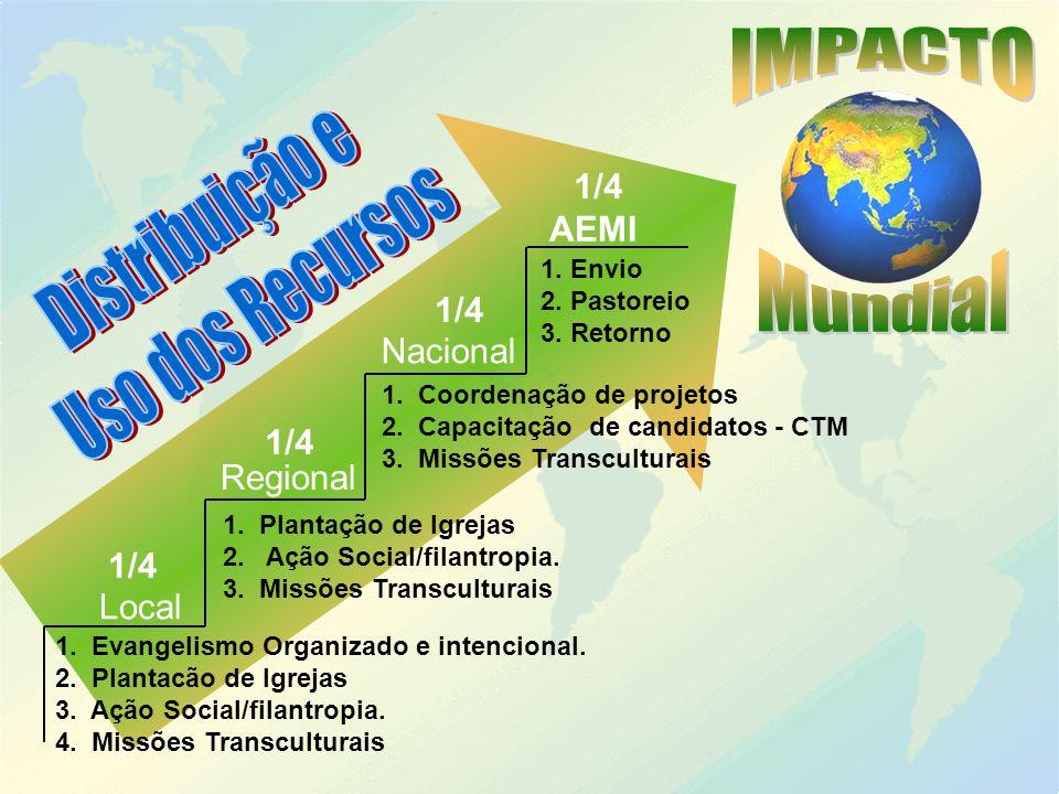 1.Evangelismo Organizado e intencional. 2. Plantacão de Igrejas 3.