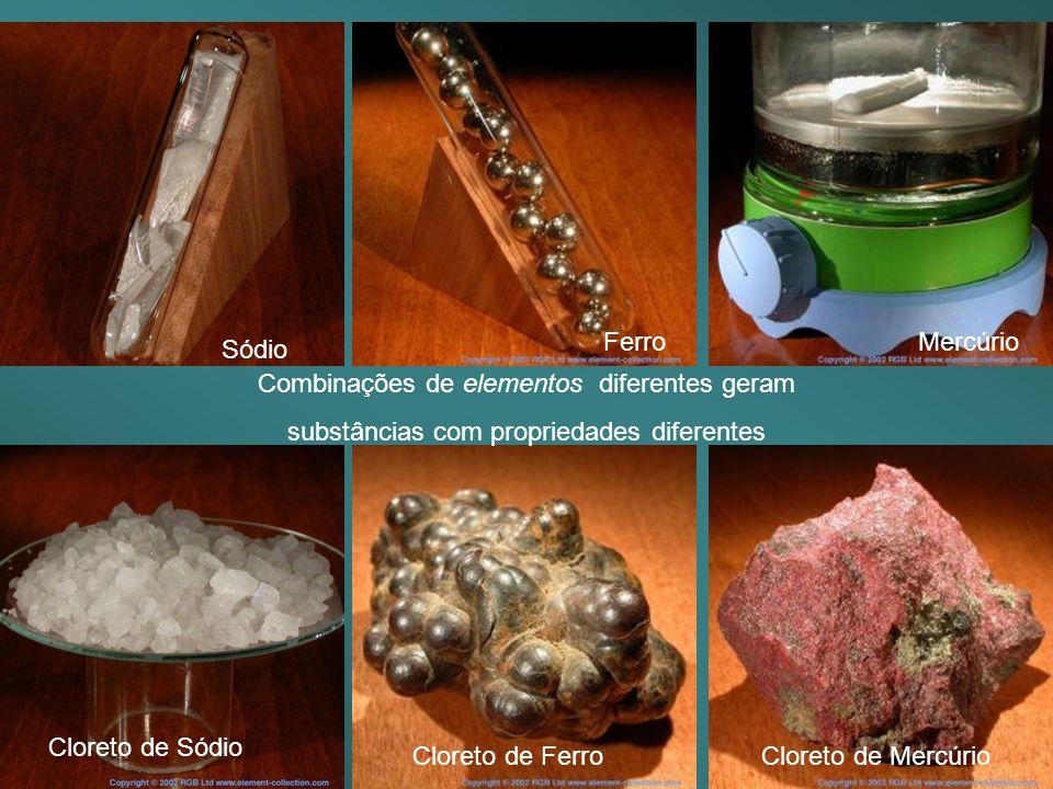 Combinações de elementos diferentes geram substâncias com propriedades diferentes Sódio FerroMercúrio Cloreto de Sódio Cloreto de FerroCloreto de Merc