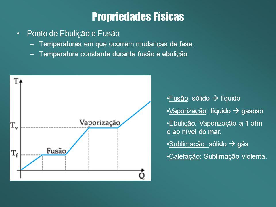 Propriedades Físicas Ponto de Ebulição e Fusão –Temperaturas em que ocorrem mudanças de fase. –Temperatura constante durante fusão e ebulição Fusão: s