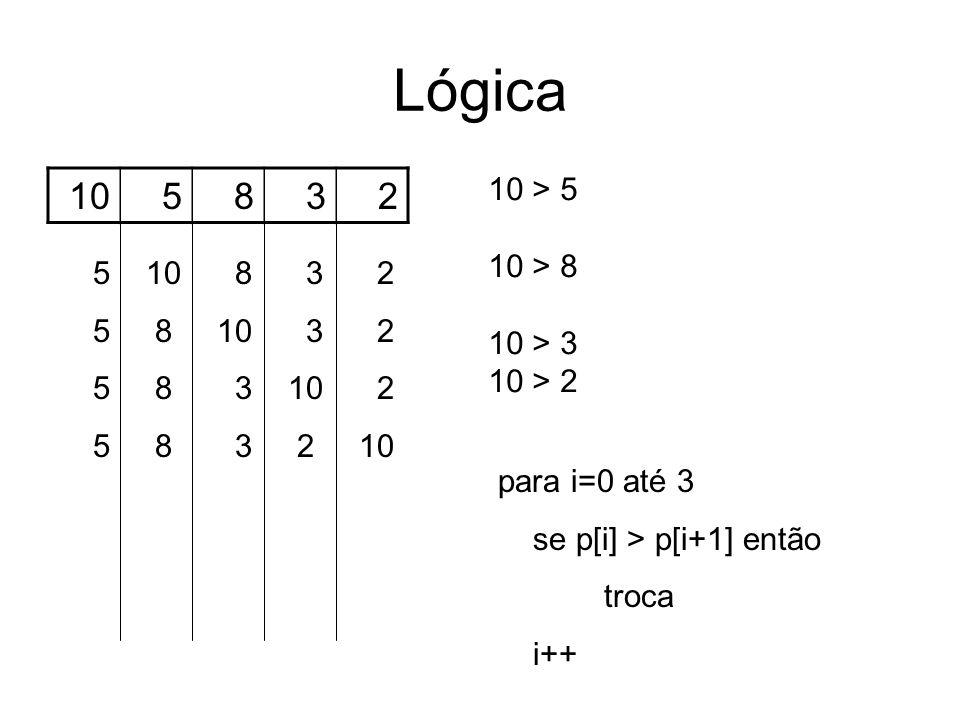 Lógica 105832 10 > 5 10 > 8 10 > 3 10 > 2 5 10 8 3 2 5 8 10 3 2 5 8 3 10 2 5 8 3 2 10 para i=0 até 3 se p[i] > p[i+1] então troca i++