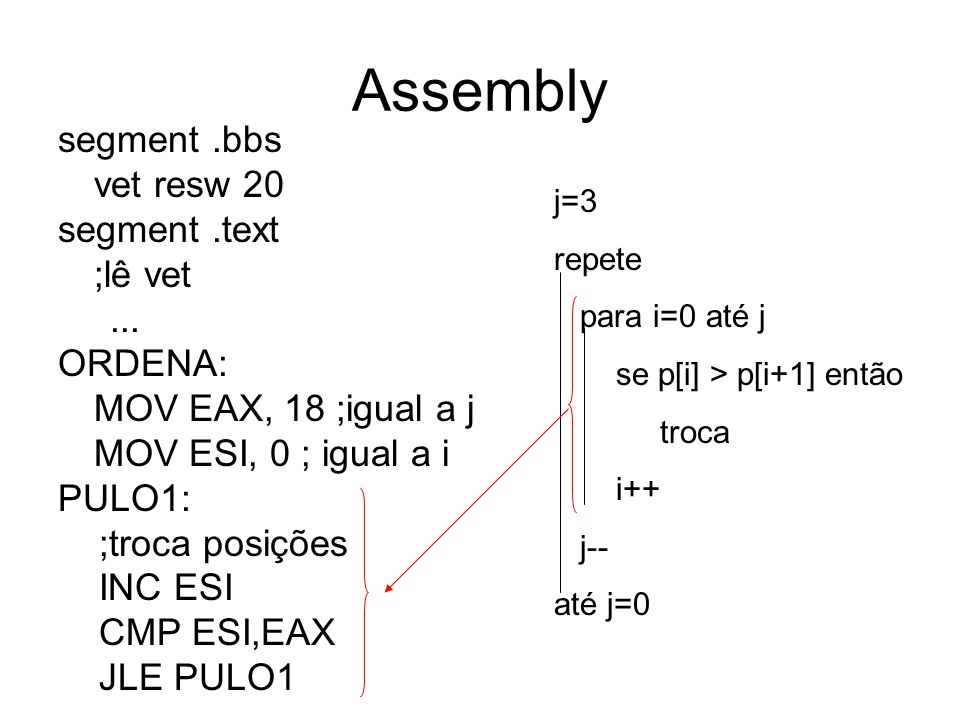 j=3 repete para i=0 até j se p[i] > p[i+1] então troca i++ j-- até j=0 segment.bbs vet resw 20 segment.text ;lê vet...