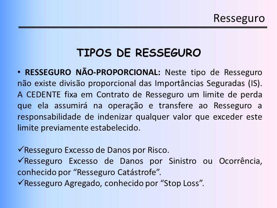 Resseguro TIPOS DE RESSEGURO RESSEGURO NÃO-PROPORCIONAL: Neste tipo de Resseguro não existe divisão proporcional das Importâncias Seguradas (IS). A CE