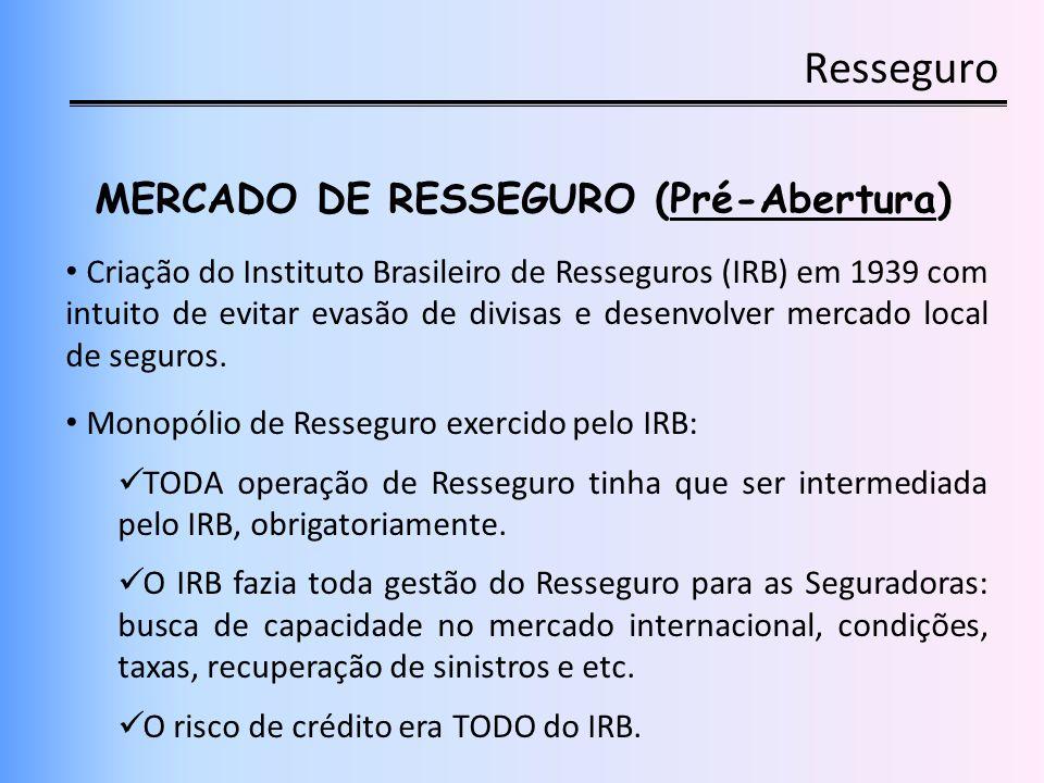Resseguro MERCADO DE RESSEGURO (Pré-Abertura) Criação do Instituto Brasileiro de Resseguros (IRB) em 1939 com intuito de evitar evasão de divisas e de