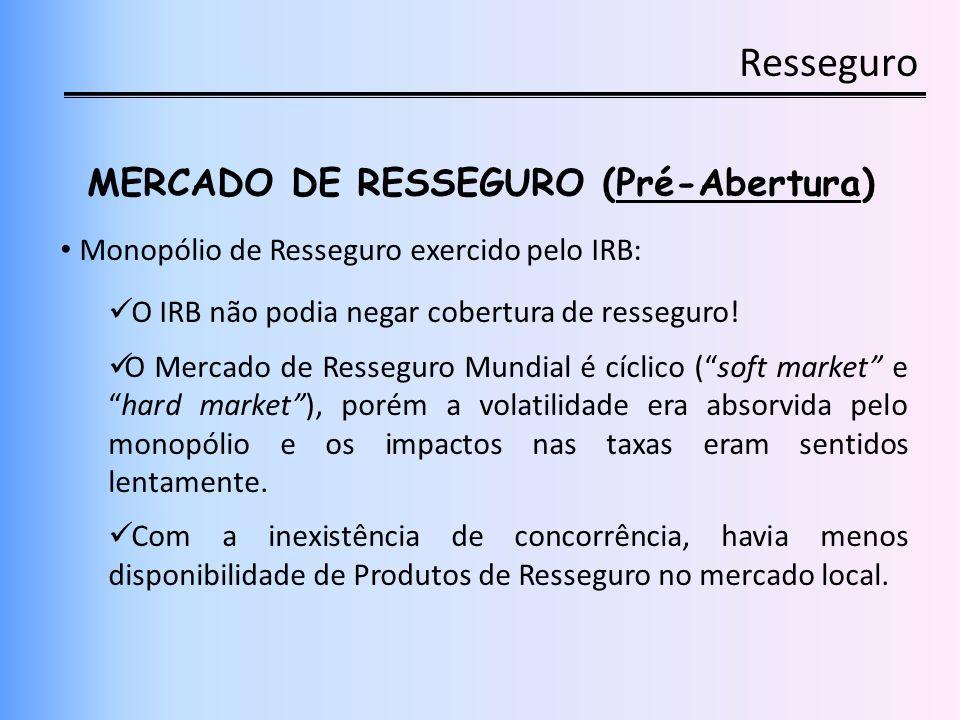 Resseguro MERCADO DE RESSEGURO (Pré-Abertura) Monopólio de Resseguro exercido pelo IRB: O IRB não podia negar cobertura de resseguro! O Mercado de Res