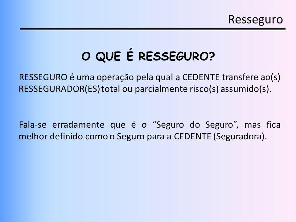 Resseguro O QUE É RESSEGURO? RESSEGURO é uma operação pela qual a CEDENTE transfere ao(s) RESSEGURADOR(ES) total ou parcialmente risco(s) assumido(s).