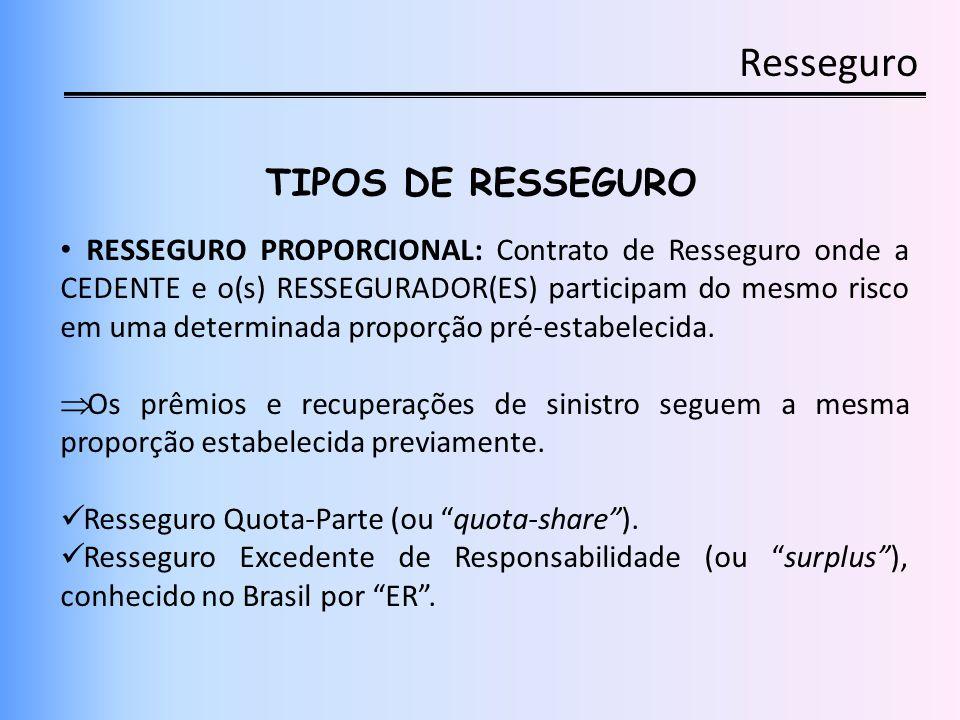 Resseguro O B R I G A D O .