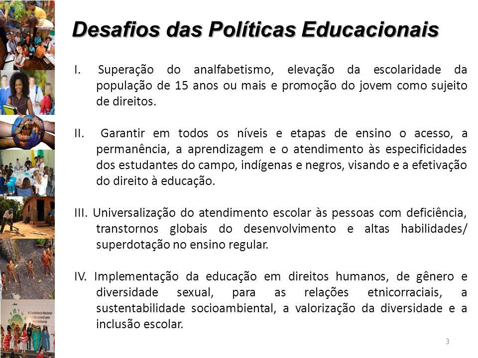 I.Superação do analfabetismo, elevação da escolaridade da população de 15 anos ou mais e promoção do jovem como sujeito de direitos.