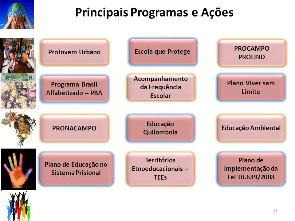 Principais Programas e Ações 33 Programa Brasil Alfabetizado – PBA PRONACAMPO ProJovem Urbano PROCAMPO PROLIND Plano de Educação no Sistema Prisional Territórios Etnoeducacionais – TEEs Acompanhamento da Frequência Escolar Educação Quilombola Escola que Protege Plano de Implementação da Lei 10.639/2003 Educação Ambiental Plano Viver sem Limite