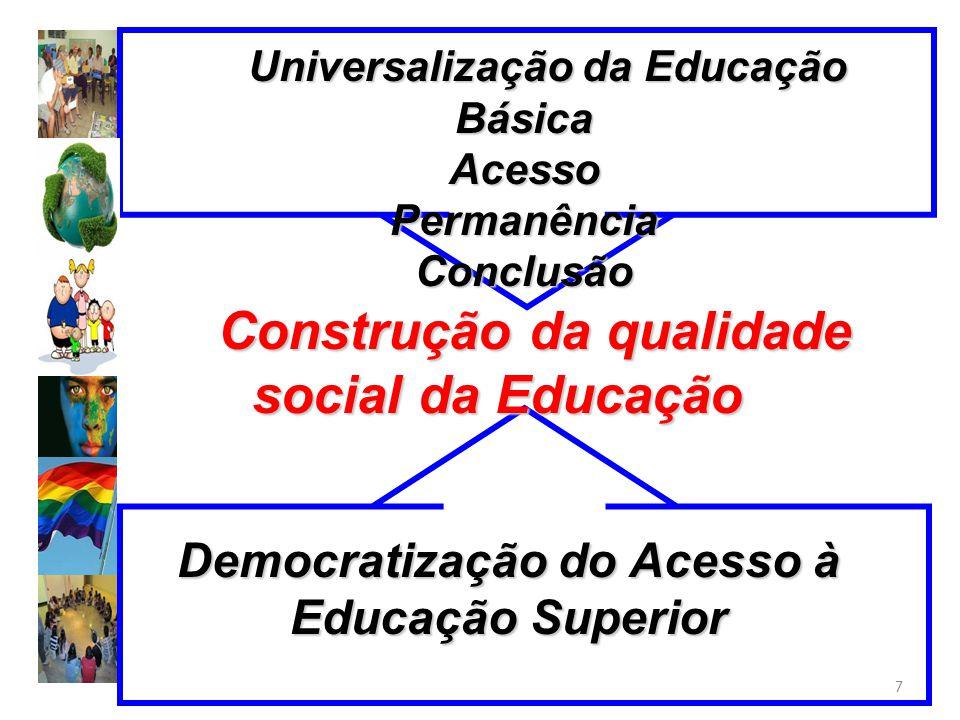 Construção da qualidade social da Educação Universalização da Educação Básica Universalização da Educação BásicaAcessoPermanênciaConclusão Democratização do Acesso à Educação Superior 7