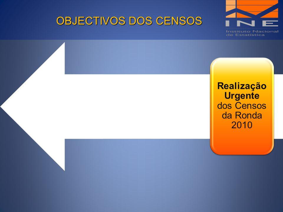OBJECTIVOS DOS CENSOS OBJECTIVOS DOS CENSOS Realização Urgente dos Censos da Ronda 2010