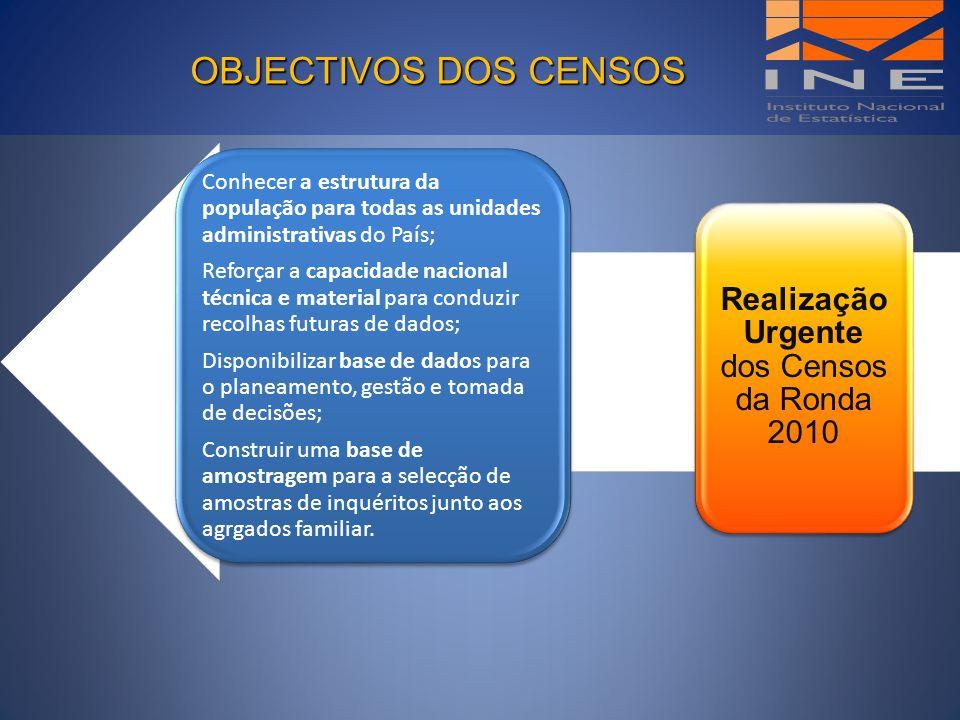 OBJECTIVOS DOS CENSOS OBJECTIVOS DOS CENSOS Realização Urgente dos Censos da Ronda 2010 Conhecer a estrutura da população para todas as unidades admin