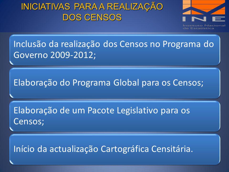 INICIATIVAS PARA A REALIZAÇÃO DOS CENSOS Inclusão da realização dos Censos no Programa do Governo 2009-2012; Elaboração do Programa Global para os Cen