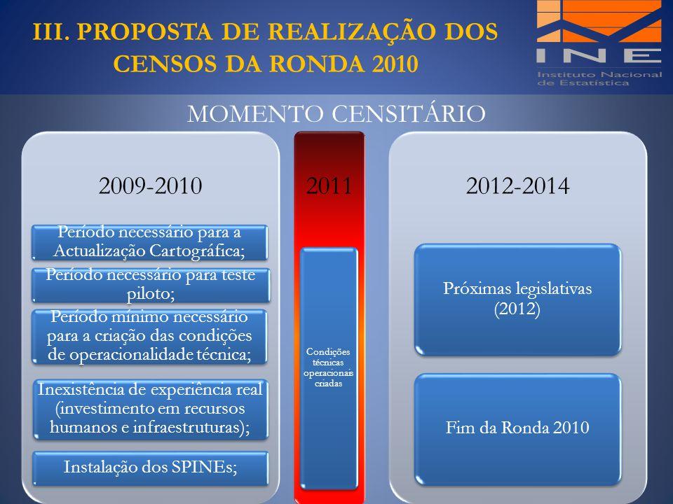 III. PROPOSTA DE REALIZAÇÃO DOS CENSOS DA RONDA 2010 MOMENTO CENSITÁRIO 2009-2010 Período necessário para a Actualização Cartográfica; Período necessá