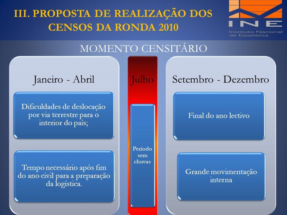 III. PROPOSTA DE REALIZAÇÃO DOS CENSOS DA RONDA 2010 MOMENTO CENSITÁRIO Janeiro - Abril Dificuldades de deslocação por via terrestre para o interior d