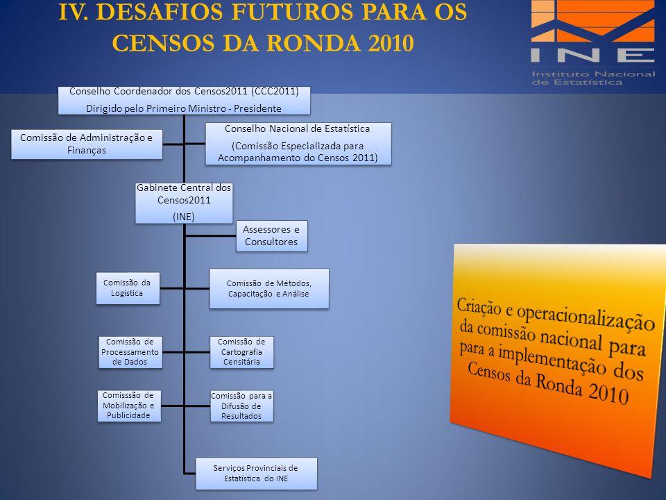 IV. DESAFIOS FUTUROS PARA OS CENSOS DA RONDA 2010 Conselho Coordenador dos Censos2011 (CCC2011) Dirigido pelo Primeiro Ministro - Presidente Gabinete