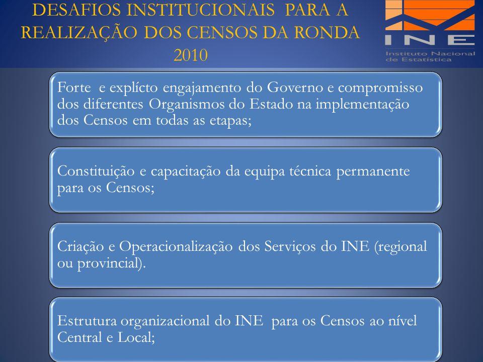 DESAFIOS INSTITUCIONAIS PARA A REALIZAÇÃO DOS CENSOS DA RONDA 2010 Forte e explícto engajamento do Governo e compromisso dos diferentes Organismos do