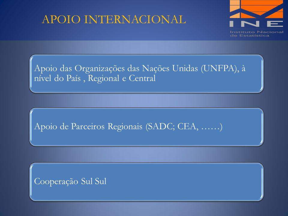 APOIO INTERNACIONAL Apoio das Organizações das Nações Unidas (UNFPA), à nível do País, Regional e Central Apoio de Parceiros Regionais (SADC; CEA, ……)