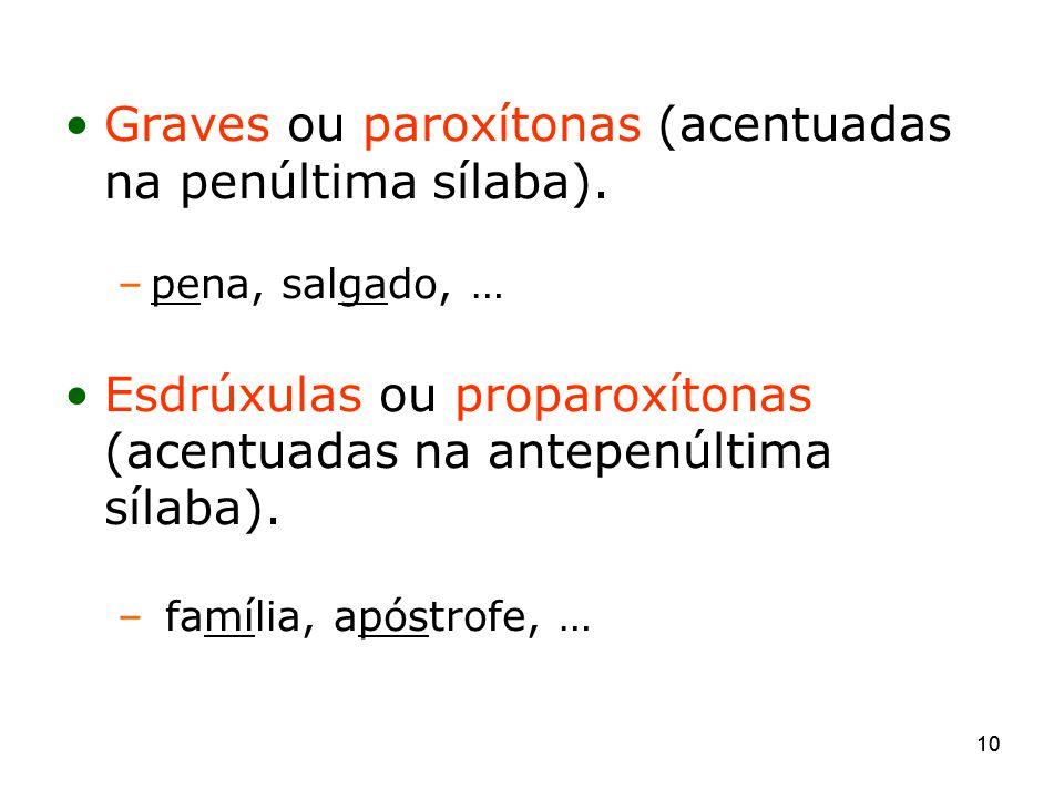10 Graves ou paroxítonas (acentuadas na penúltima sílaba). –pena, salgado, … Esdrúxulas ou proparoxítonas (acentuadas na antepenúltima sílaba). – famí