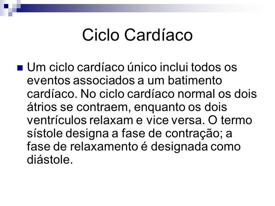 Ciclo Cardíaco Um ciclo cardíaco único inclui todos os eventos associados a um batimento cardíaco. No ciclo cardíaco normal os dois átrios se contraem
