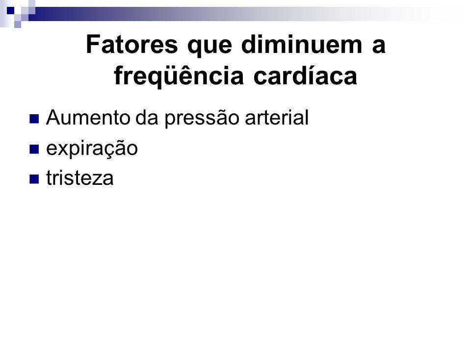 Fatores que diminuem a freqüência cardíaca Aumento da pressão arterial expiração tristeza