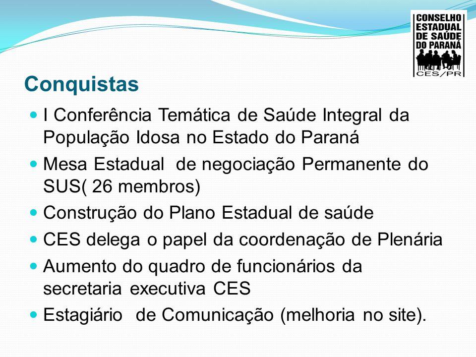 Conquistas I Conferência Temática de Saúde Integral da População Idosa no Estado do Paraná Mesa Estadual de negociação Permanente do SUS( 26 membros)