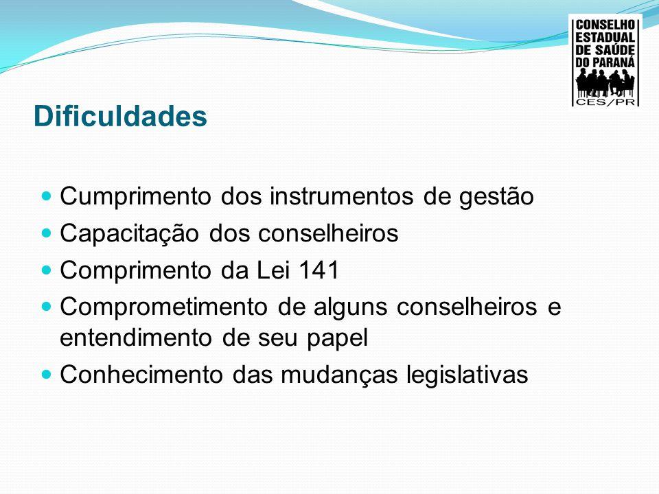 Dificuldades Cumprimento dos instrumentos de gestão Capacitação dos conselheiros Comprimento da Lei 141 Comprometimento de alguns conselheiros e enten