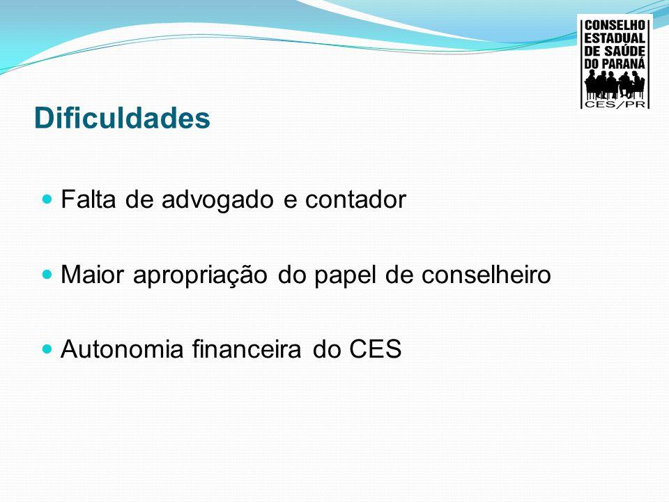 Dificuldades Falta de advogado e contador Maior apropriação do papel de conselheiro Autonomia financeira do CES