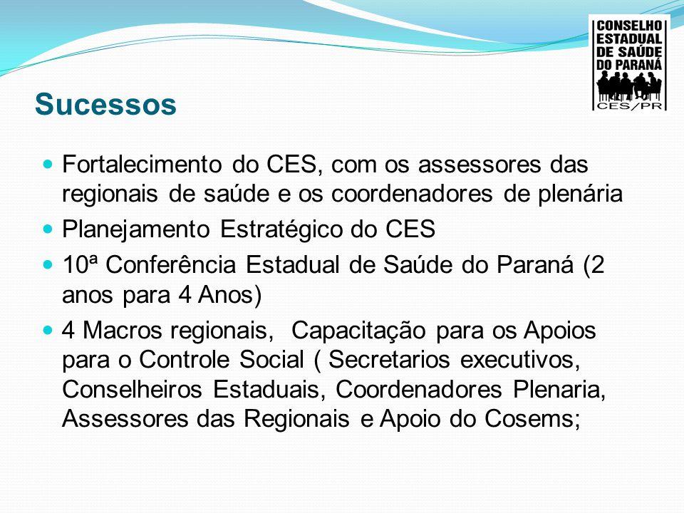 Sucessos Fortalecimento do CES, com os assessores das regionais de saúde e os coordenadores de plenária Planejamento Estratégico do CES 10ª Conferênci