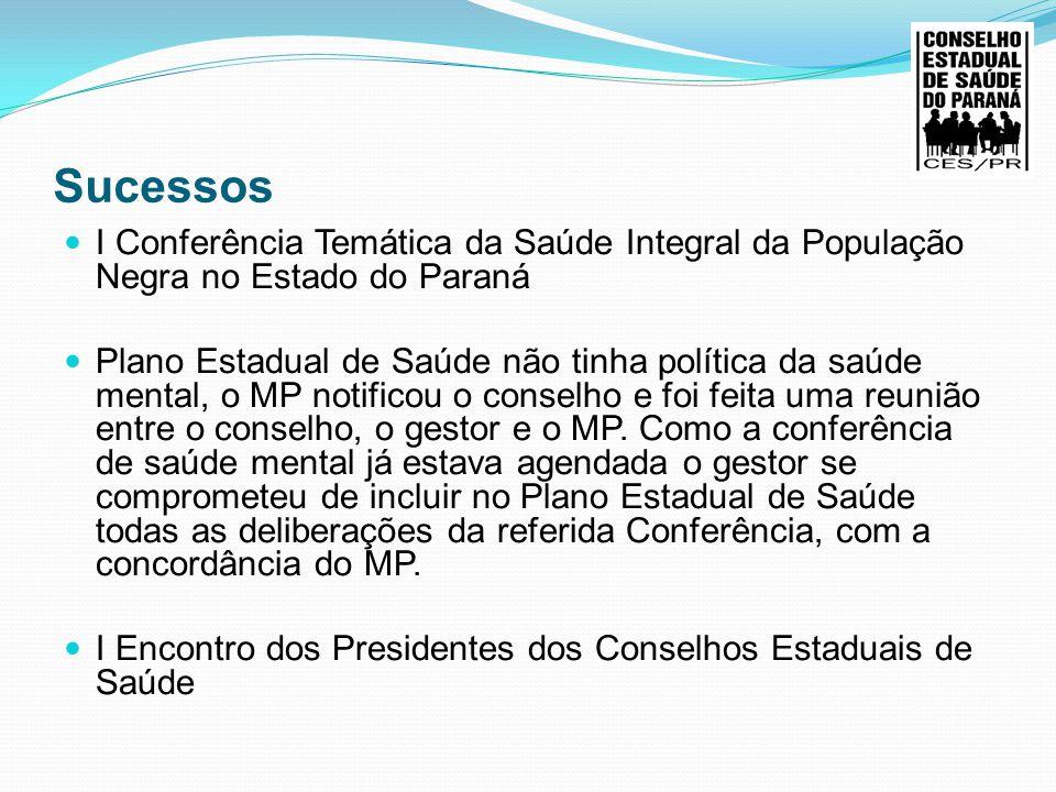 Sucessos I Conferência Temática da Saúde Integral da População Negra no Estado do Paraná Plano Estadual de Saúde não tinha política da saúde mental, o