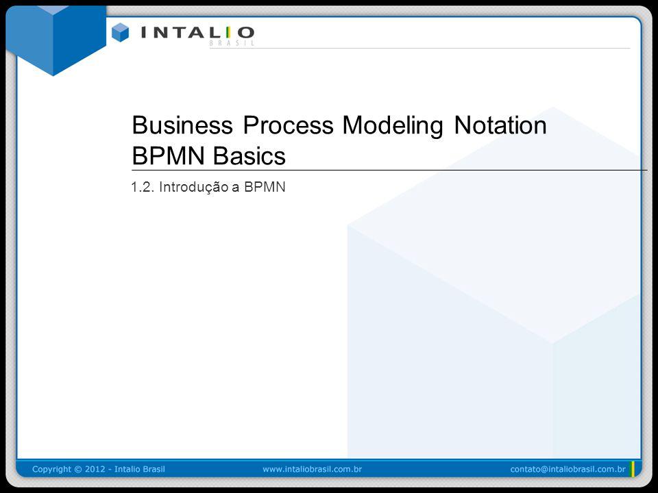 BPMN Shapes Básicos: Pool e Lane Pool: Representa um participante do processo
