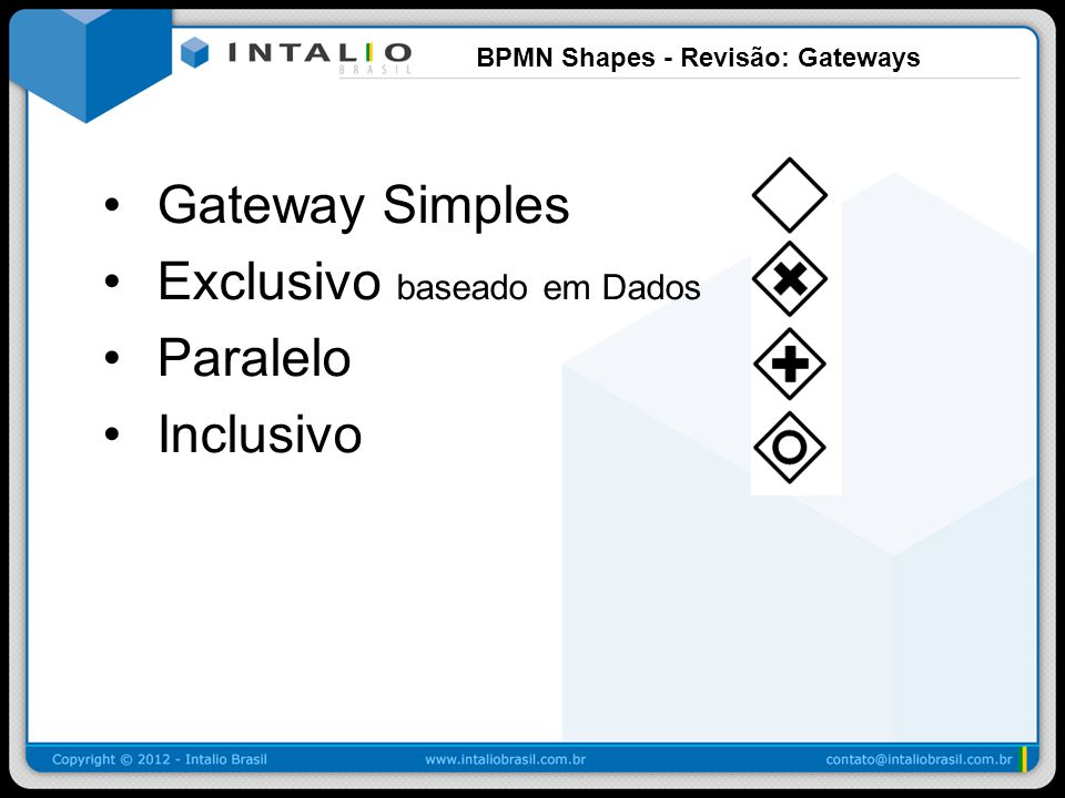 BPMN Shapes - Revisão: Gateways Gateway Simples Exclusivo baseado em Dados Paralelo Inclusivo