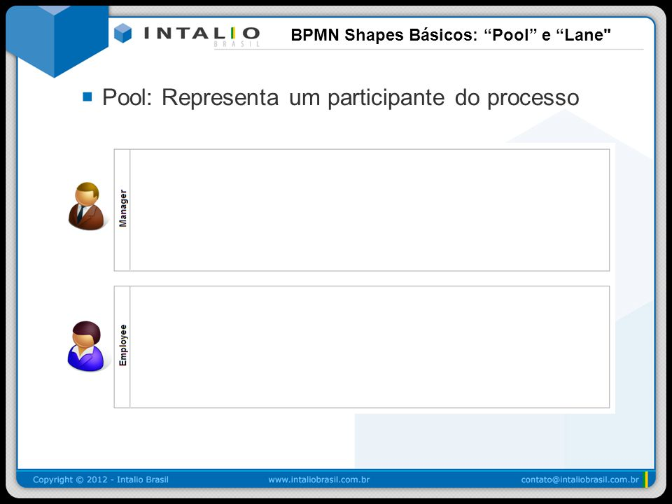 BPMN Shapes Básicos: Pool e Lane