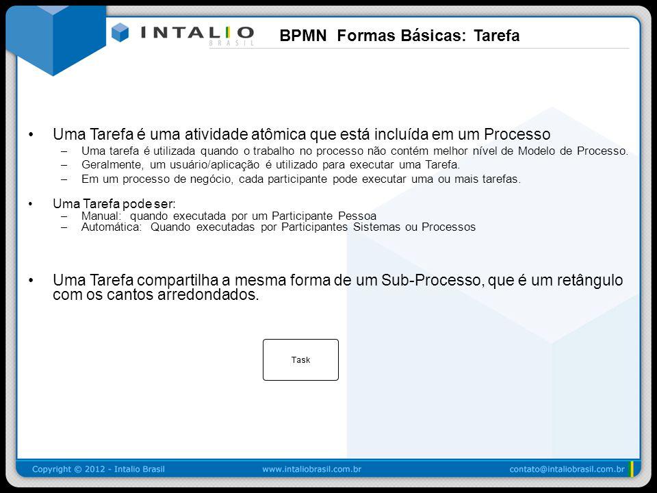Dados do Processo Task Process Data Típico Modelo de Workflow (Petri - nets) Típico Modelo BPM (Pi-Calculus) Task Dados trafegados através de cada tarefa Dados compartilhados na piscina para todas as tarefas A A, B A, B, C A, B, C, D