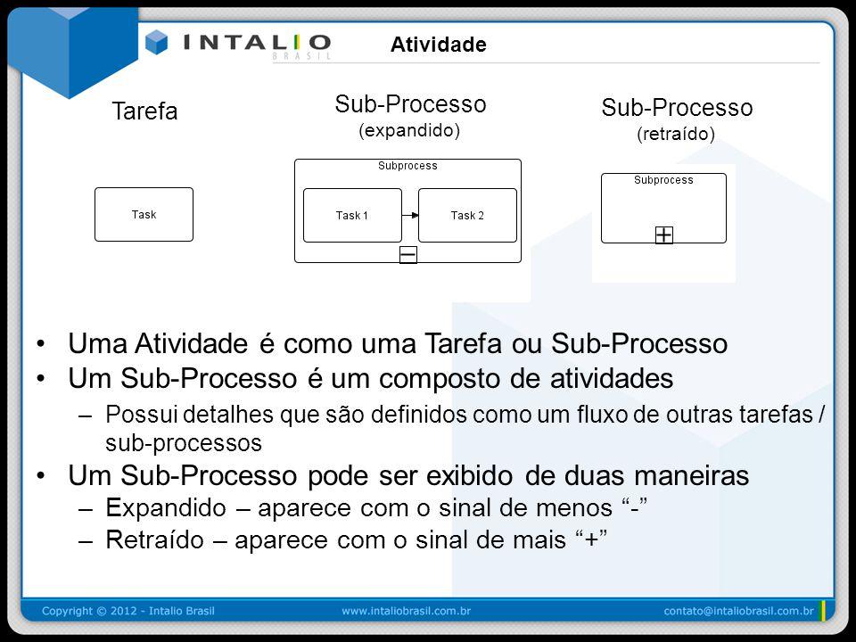 BPMN Regras de Sub-Processo Todas as atividades dentro de um sub-processo devem ser finalizadas antes de mover-se para a próxima atividade Sub-Processos tem um escopo –Dados do sub-processo A não são relevantes para o sub-processo B.