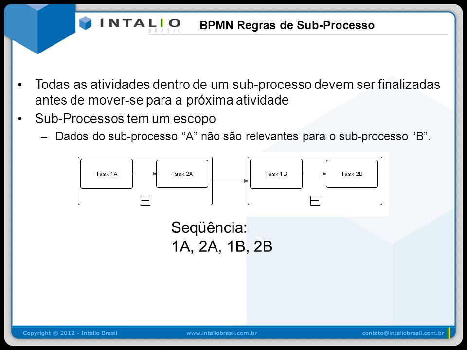 Comportamento de Sub-Processos Todas as atividades dentro de um processo devem ser completadas antes de seguir Se houver múltiplas seqüências, então será executado como um Paralelismo