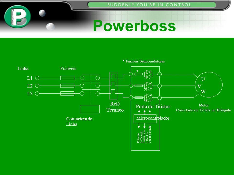 Powerboss Contactora de Linha Relé Térmico Motor Conectado em Estrela ou Triângulo U V W L1 L2 L3 LinhaFusíveis Microcontrolador Porta do Tiristor Ent