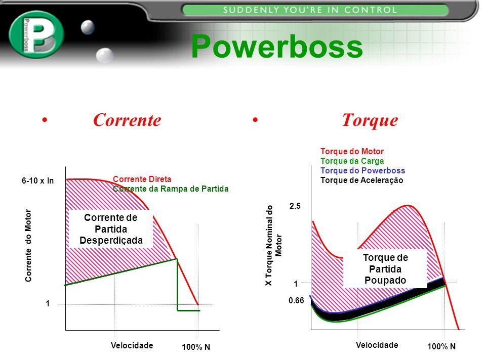 Corrente Torque Powerboss Corrente do Motor Velocidade 100% N 6-10 x In Corrente Direta Corrente da Rampa de Partida X Torque Nominal do Motor Velocid