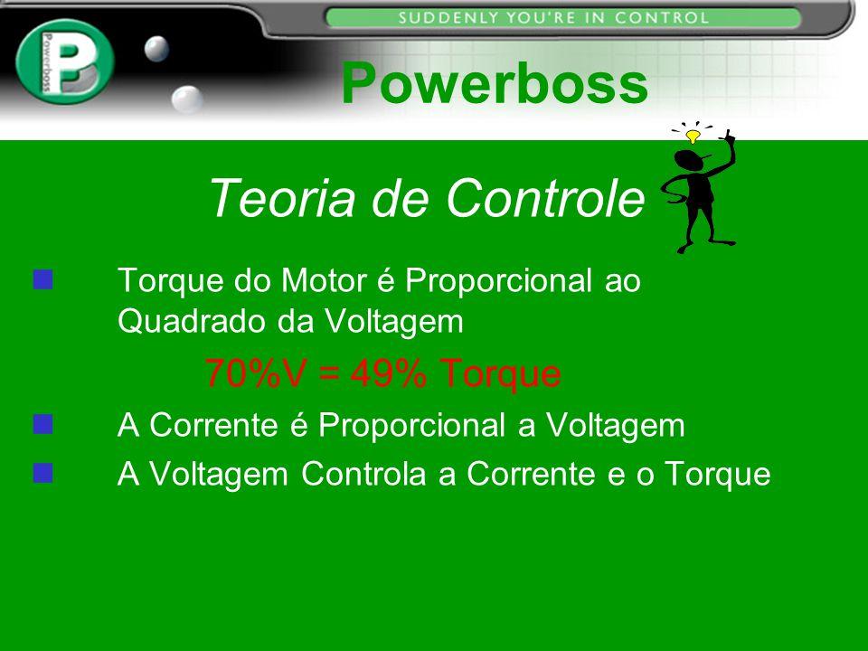 Teoria de Controle n Torque do Motor é Proporcional ao Quadrado da Voltagem 70%V = 49% Torque n A Corrente é Proporcional a Voltagem n A Voltagem Cont